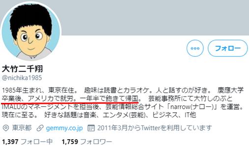二千翔のTwitter