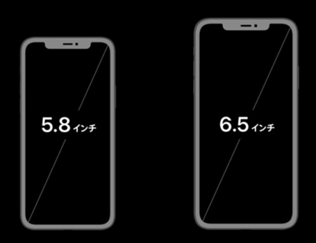 iphone11Proとiphone11ProMAXの比較